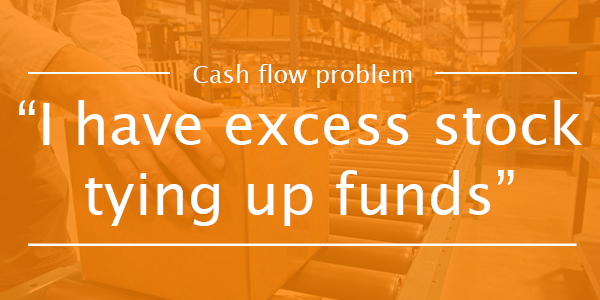 CASH FLOW PROBLEM 7: 7 I have excess stock tying up cash flow