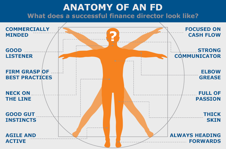 Anatomy of an FD: What does a successful finance director look like?