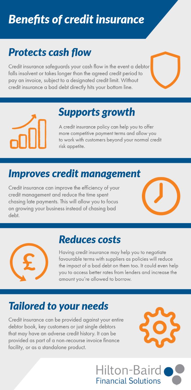 Benefits of Credit Insurance